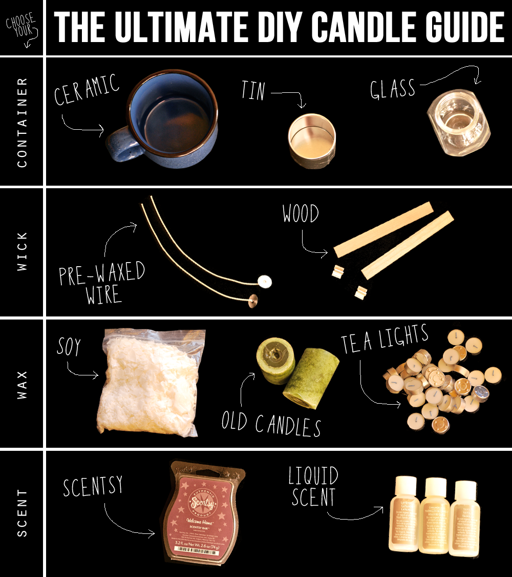 31 Brilliant DIY Candle Making and Decorating Tutorials – Cute DIY ...
