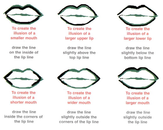 how to put liner on mouth