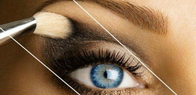 Eyeshadow trick