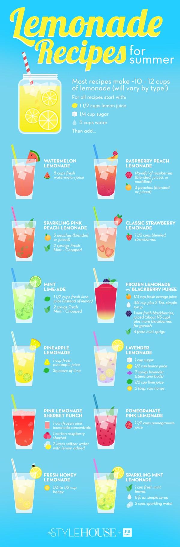 12 Unique Lemonade Recipes